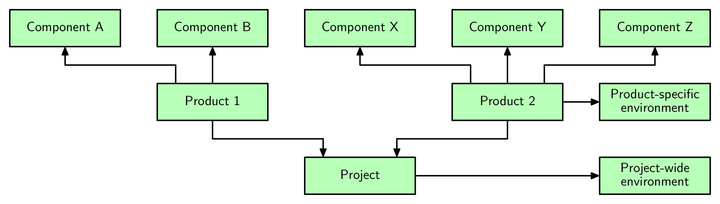 Project-structure.png